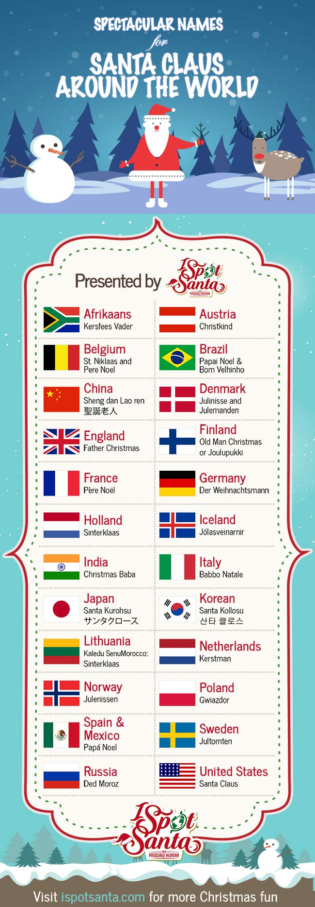 Santa Names Around The World